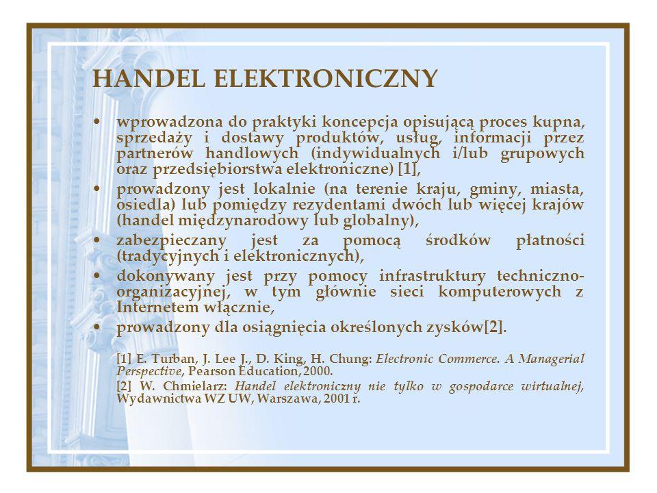 HANDEL ELEKTRONICZNY wprowadzona do praktyki koncepcja opisującą proces kupna, sprzedaży i dostawy produktów, usług, informacji przez partnerów handlo