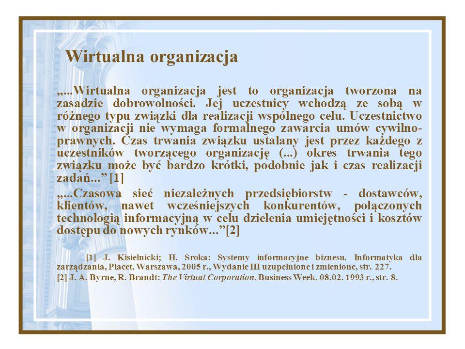 """Wirtualna organizacja """"...Wirtualna organizacja jest to organizacja tworzona na zasadzie dobrowolności. Jej uczestnicy wchodzą ze sobą w różnego typu"""
