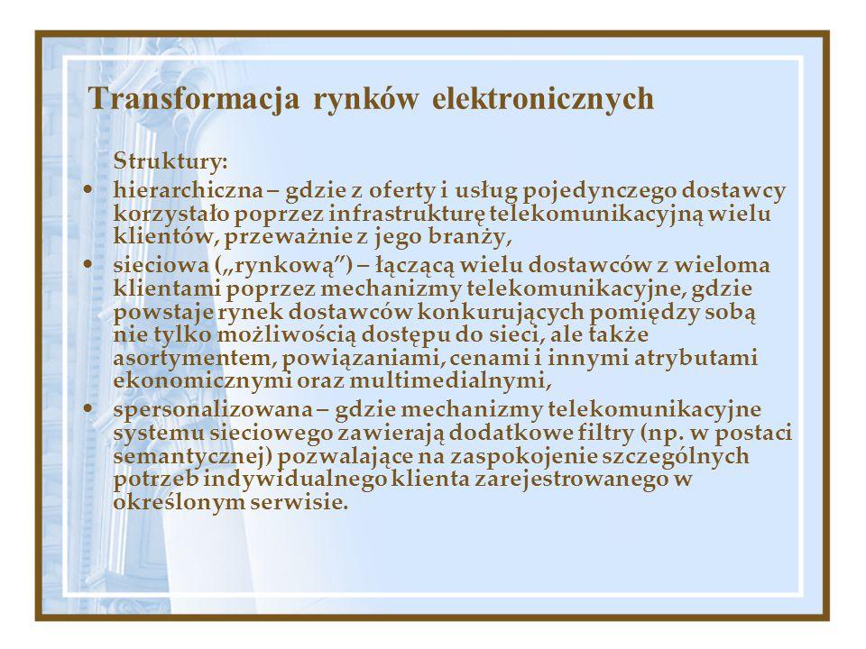 Transformacja rynków elektronicznych Struktury: hierarchiczna – gdzie z oferty i usług pojedynczego dostawcy korzystało poprzez infrastrukturę telekom