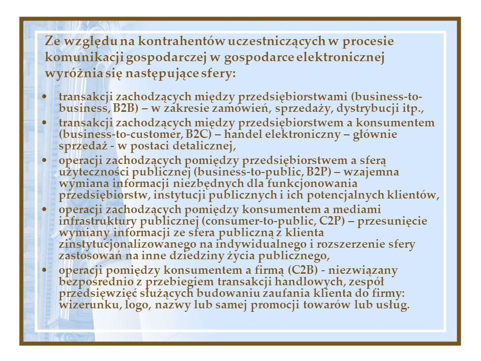Ze względu na kontrahentów uczestniczących w procesie komunikacji gospodarczej w gospodarce elektronicznej wyróżnia się następujące sfery: transakcji