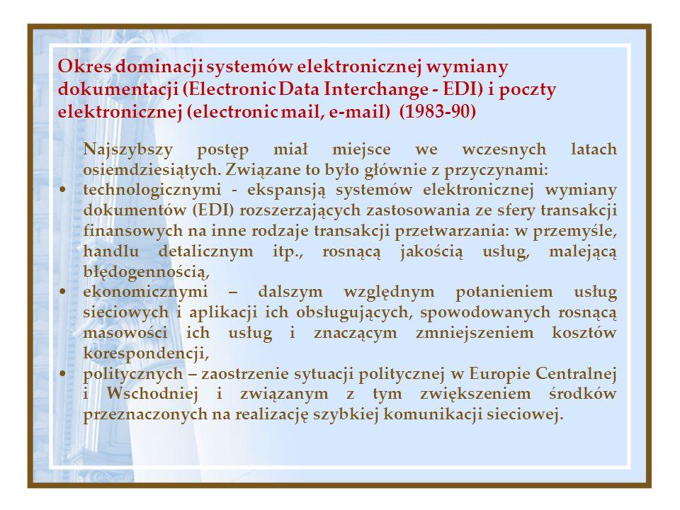 Okres dominacji systemów elektronicznej wymiany dokumentacji (Electronic Data Interchange - EDI) i poczty elektronicznej (electronic mail, e-mail) (19
