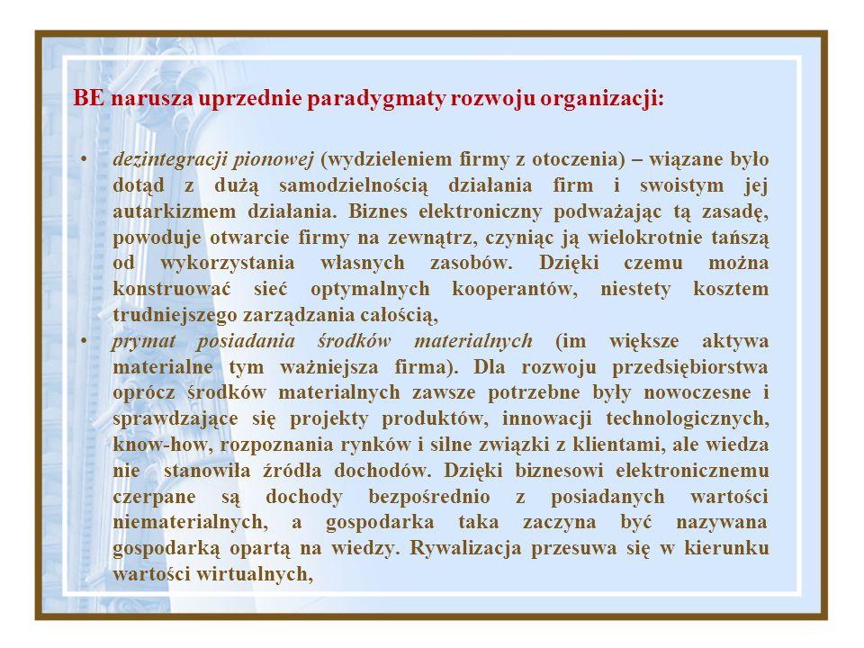 BE narusza uprzednie paradygmaty rozwoju organizacji: dezintegracji pionowej (wydzieleniem firmy z otoczenia) – wiązane było dotąd z dużą samodzielnoś