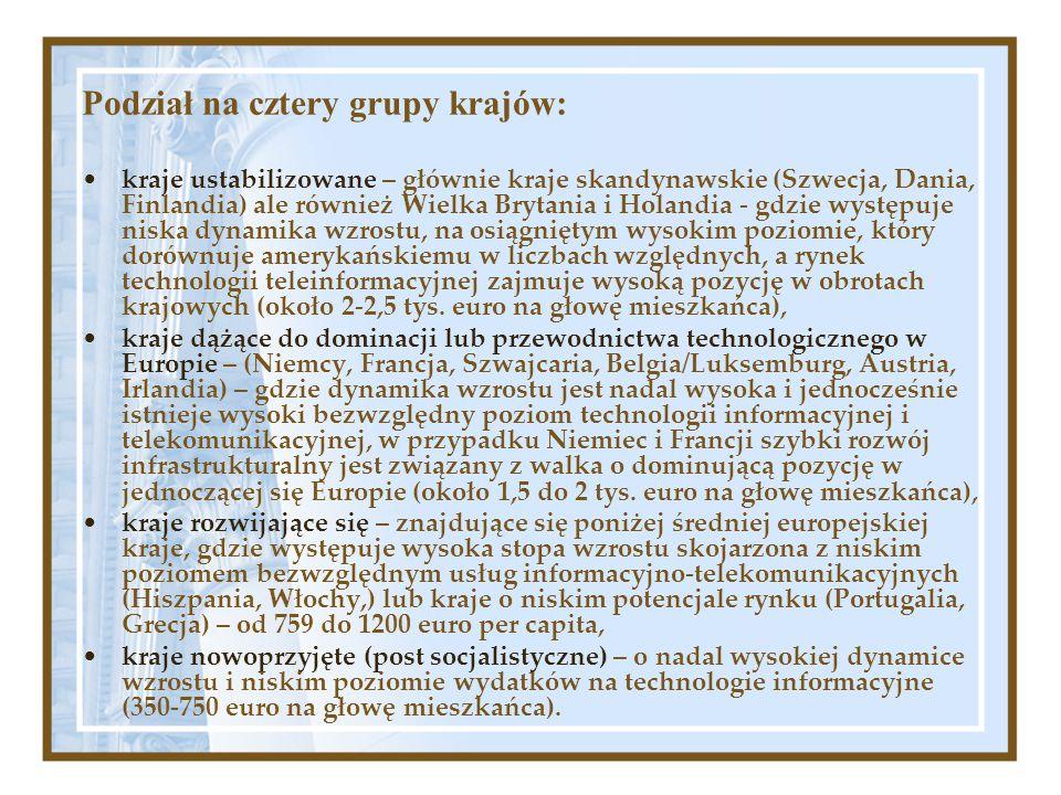 Podział na cztery grupy krajów: kraje ustabilizowane – głównie kraje skandynawskie (Szwecja, Dania, Finlandia) ale również Wielka Brytania i Holandia