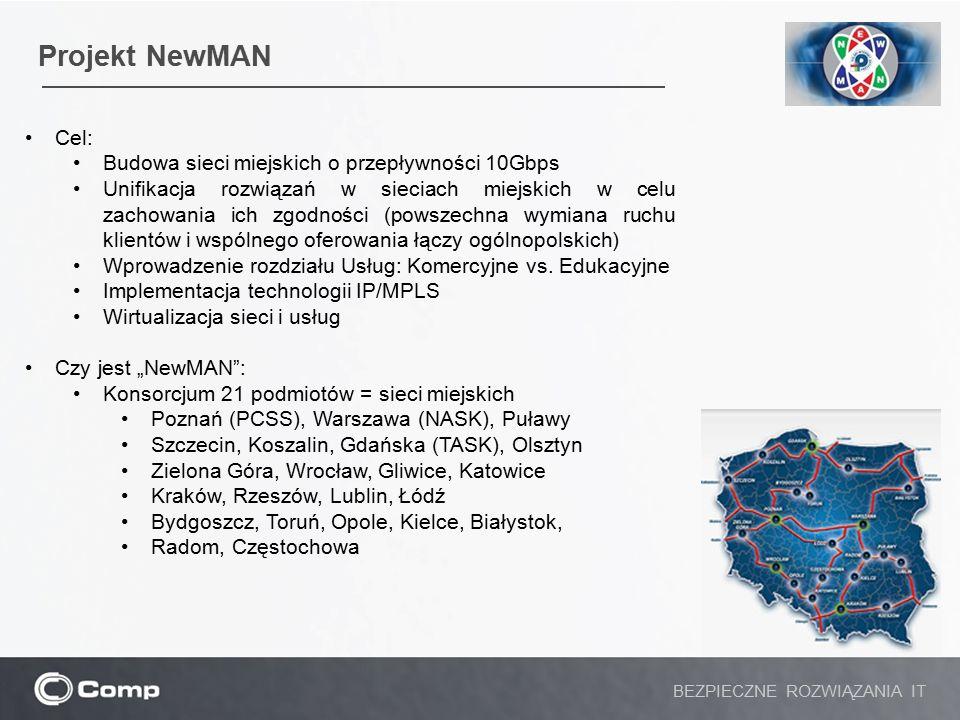 Projekt NewMAN BEZPIECZNE ROZWIĄZANIA IT Cel: Budowa sieci miejskich o przepływności 10Gbps Unifikacja rozwiązań w sieciach miejskich w celu zachowani