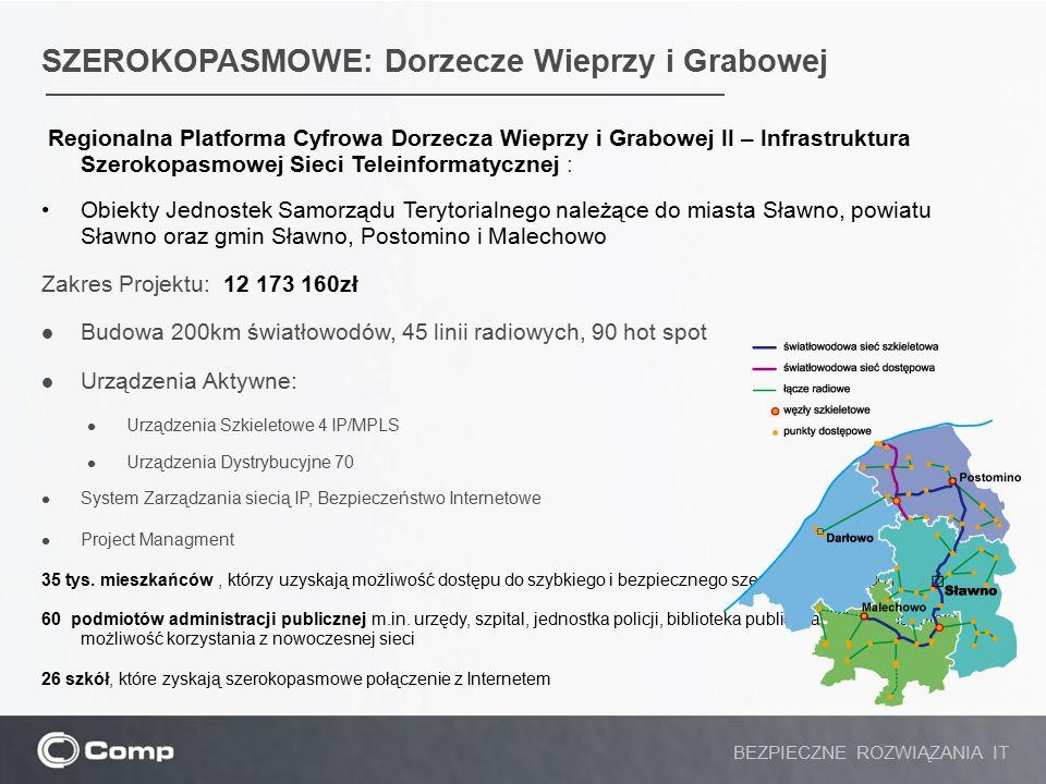 SZEROKOPASMOWE: Dorzecze Wieprzy i Grabowej Regionalna Platforma Cyfrowa Dorzecza Wieprzy i Grabowej II – Infrastruktura Szerokopasmowej Sieci Teleinf