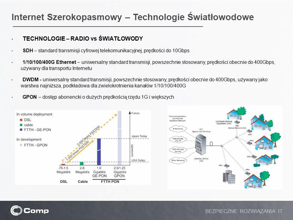 Internet Szerokopasmowy – Technologie Światłowodowe TECHNOLOGIE – RADIO vs ŚWIATŁOWODY SDH – standard transmisji cyfrowej telekomunikacyjnej, prędkośc