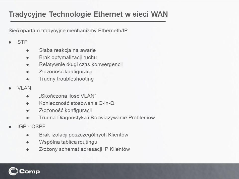 Tradycyjne Technologie Ethernet w sieci WAN Sieć oparta o tradycyjne mechanizmy Etherneth/IP STP Słaba reakcja na awarie Brak optymalizacji ruchu Rela