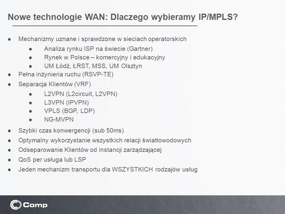 Nowe technologie WAN: Dlaczego wybieramy IP/MPLS? Mechanizmy uznane i sprawdzone w sieciach operatorskich Analiza rynku ISP na świecie (Gartner) Rynek