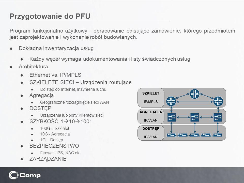 Przygotowanie do PFU Program funkcjonalno-użytkowy - opracowanie opisujące zamówienie, którego przedmiotem jest zaprojektowanie i wykonanie robót budo