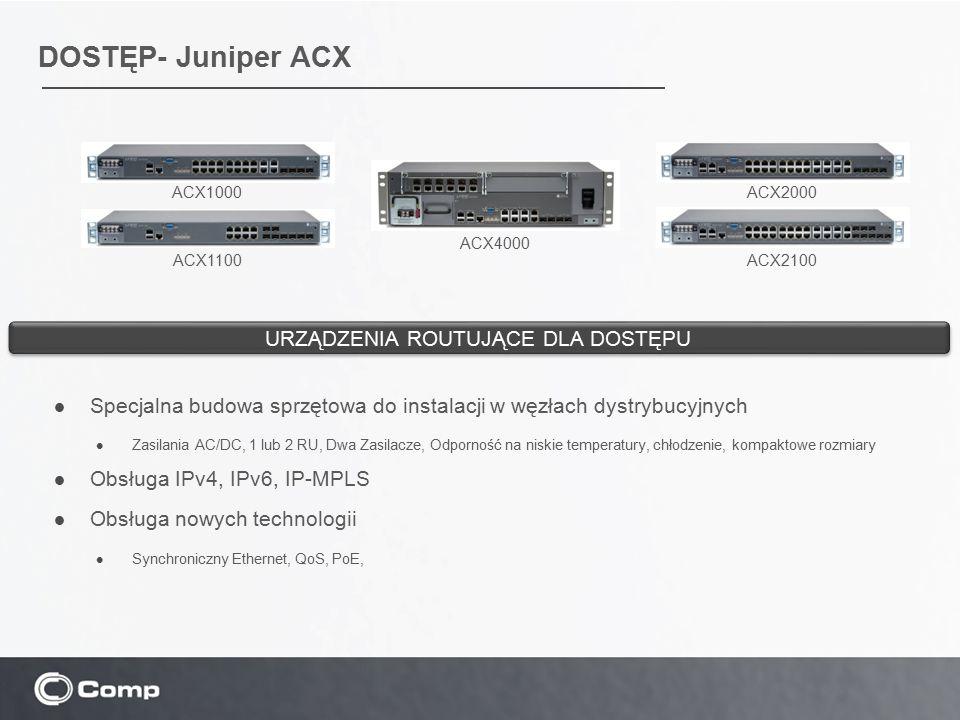 DOSTĘP- Juniper ACX URZĄDZENIA ROUTUJĄCE DLA DOSTĘPU ACX2000ACX1000 ACX2100 ACX1100 ACX4000 Specjalna budowa sprzętowa do instalacji w węzłach dystryb