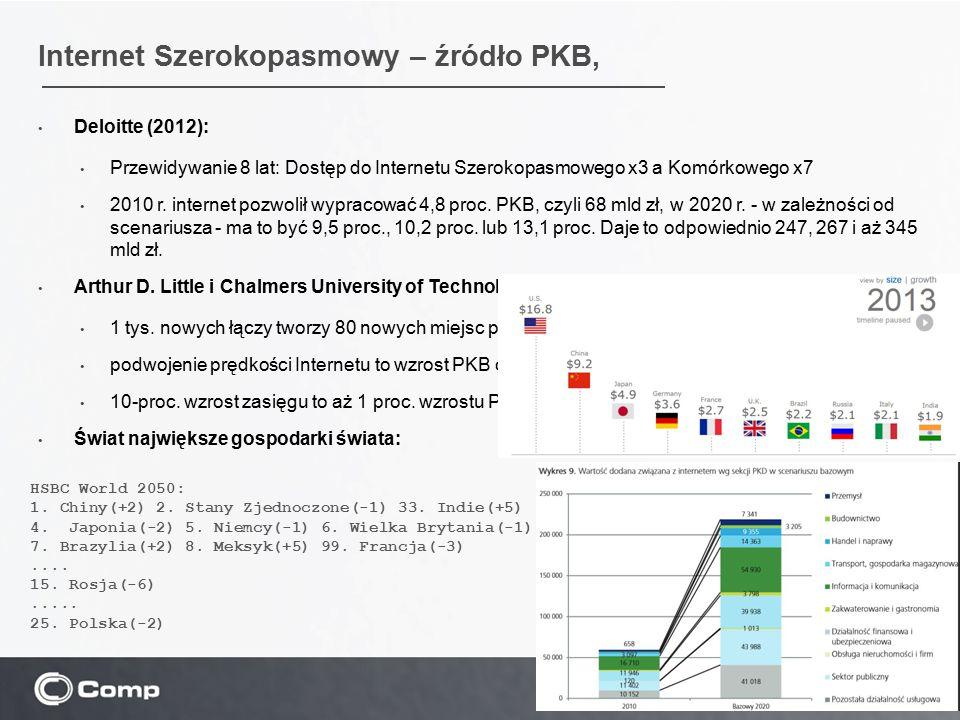 Internet Szerokopasmowy – źródło PKB, Deloitte (2012): Przewidywanie 8 lat: Dostęp do Internetu Szerokopasmowego x3 a Komórkowego x7 2010 r. internet