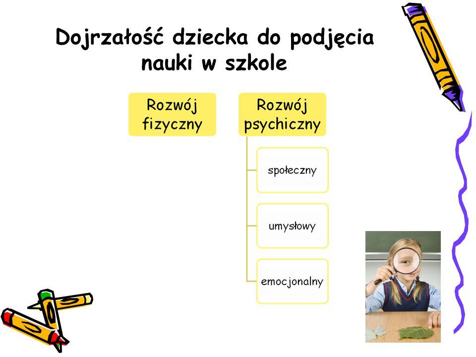 Dojrzałość dziecka do podjęcia nauki w szkole