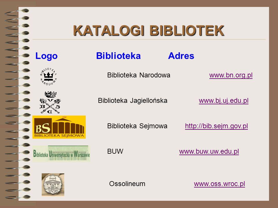 KATALOGI BIBLIOTEK Logo Biblioteka Adres Biblioteka Narodowa www.bn.org.plwww.bn.org.pl Biblioteka Jagiellońska www.bj.uj.edu.plwww.bj.uj.edu.pl Biblioteka Sejmowa http://bib.sejm.gov.plhttp://bib.sejm.gov.pl BUW www.buw.uw.edu.plwww.buw.uw.edu.pl Ossolineum www.oss.wroc.plwww.oss.wroc.pl