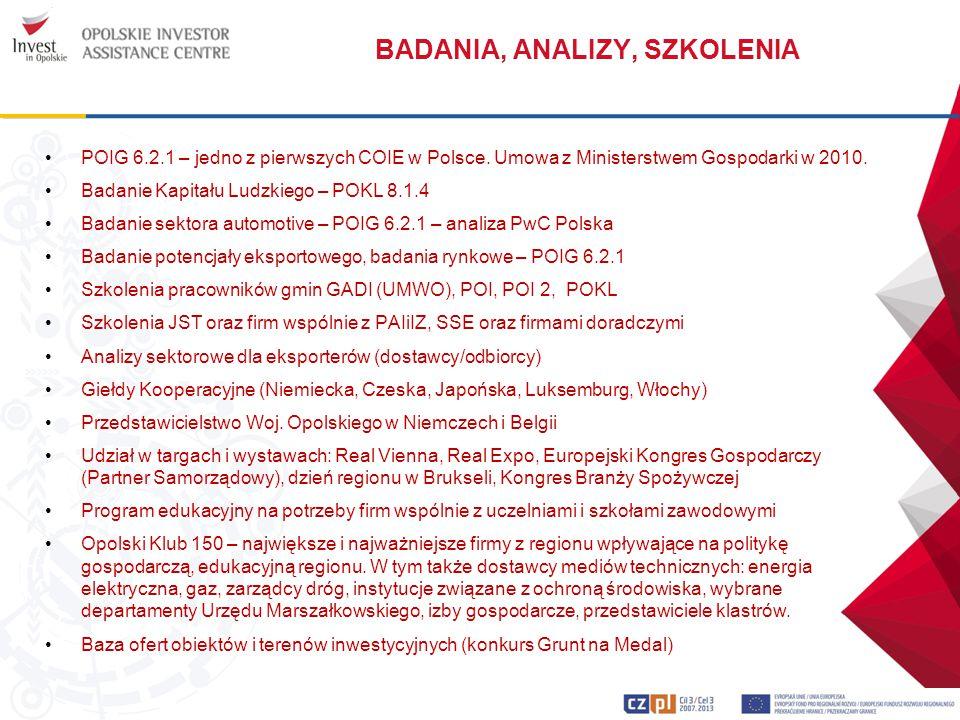 BADANIA, ANALIZY, SZKOLENIA POIG 6.2.1 – jedno z pierwszych COIE w Polsce. Umowa z Ministerstwem Gospodarki w 2010. Badanie Kapitału Ludzkiego – POKL