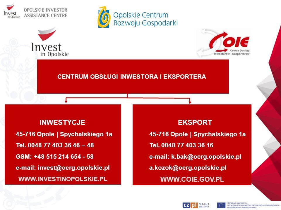 EKSPORT 45-716 Opole | Spychalskiego 1a Tel. 0048 77 403 36 16 e-mail: k.bak@ocrg.opolskie.pl a.kozok@ocrg.opolskie.pl WWW.COIE.GOV.PL INWESTYCJE 45-7
