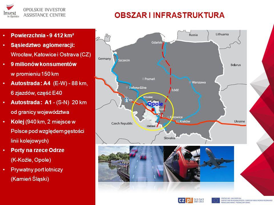 Powierzchnia - 9 412 km² Sąsiedztwo aglomeracji: Wrocław, Katowice i Ostrava (CZ) 9 milionów konsumentów w promieniu 150 km Autostrada : A4 (E-W) - 88