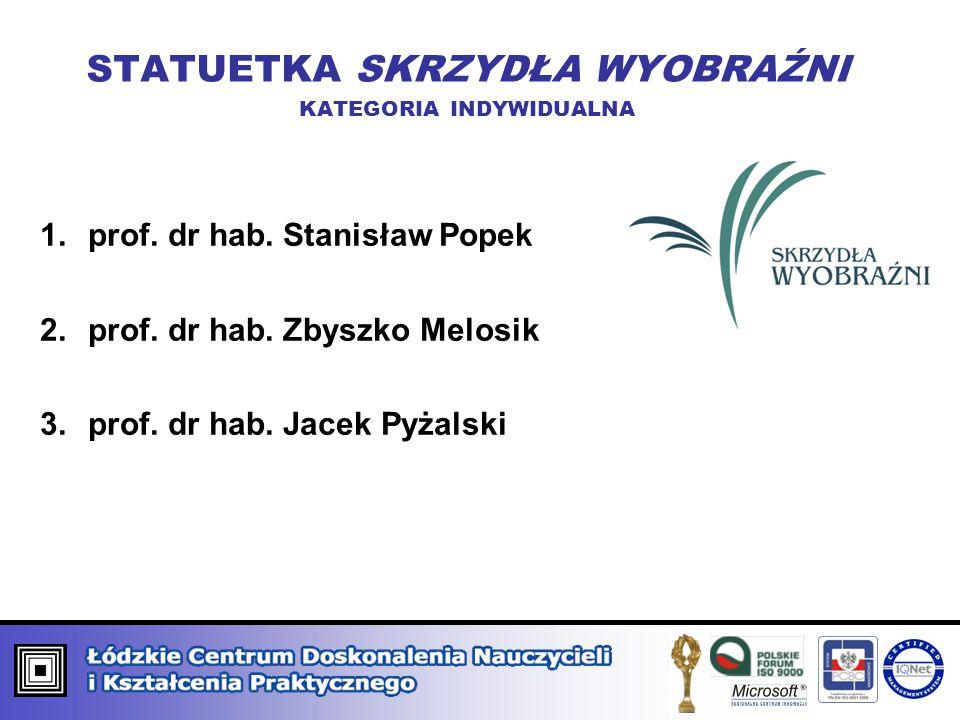 STATUETKA SKRZYDŁA WYOBRAŹNI KATEGORIA INDYWIDUALNA 1.prof. dr hab. Stanisław Popek 2.prof. dr hab. Zbyszko Melosik 3.prof. dr hab. Jacek Pyżalski