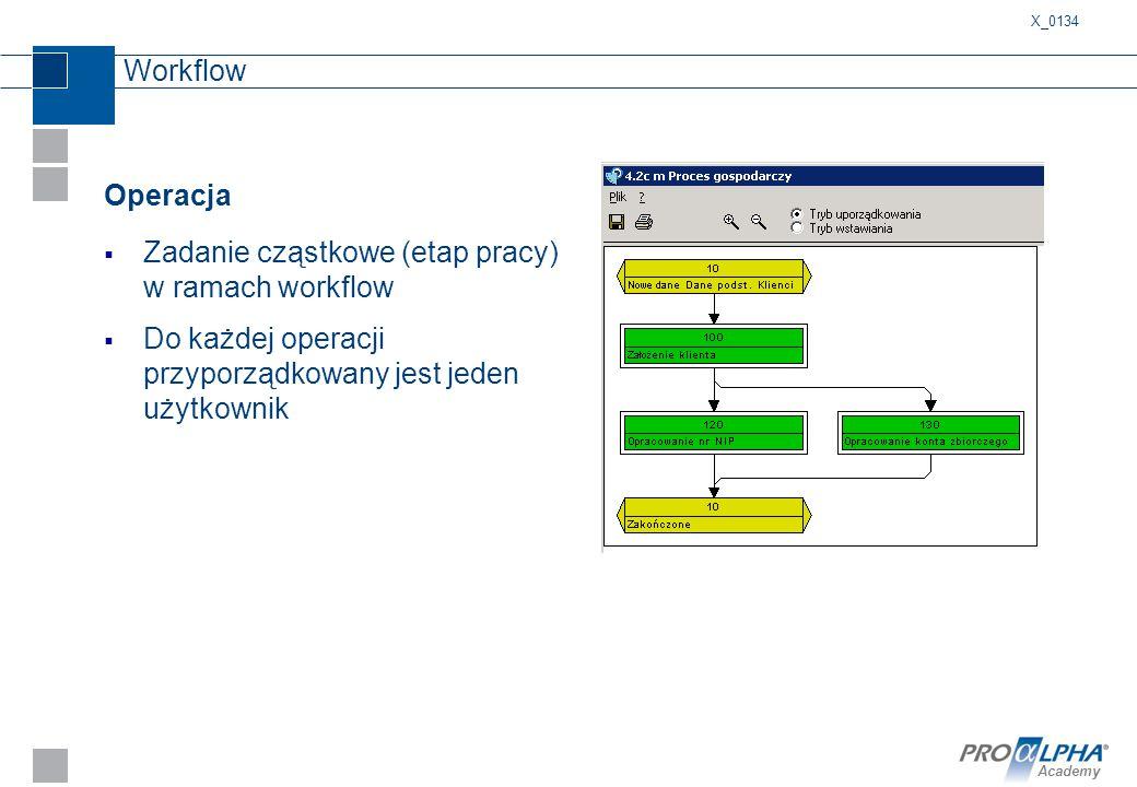 Academy Workflow Operacja  Zadanie cząstkowe (etap pracy) w ramach workflow  Do każdej operacji przyporządkowany jest jeden użytkownik X_0134