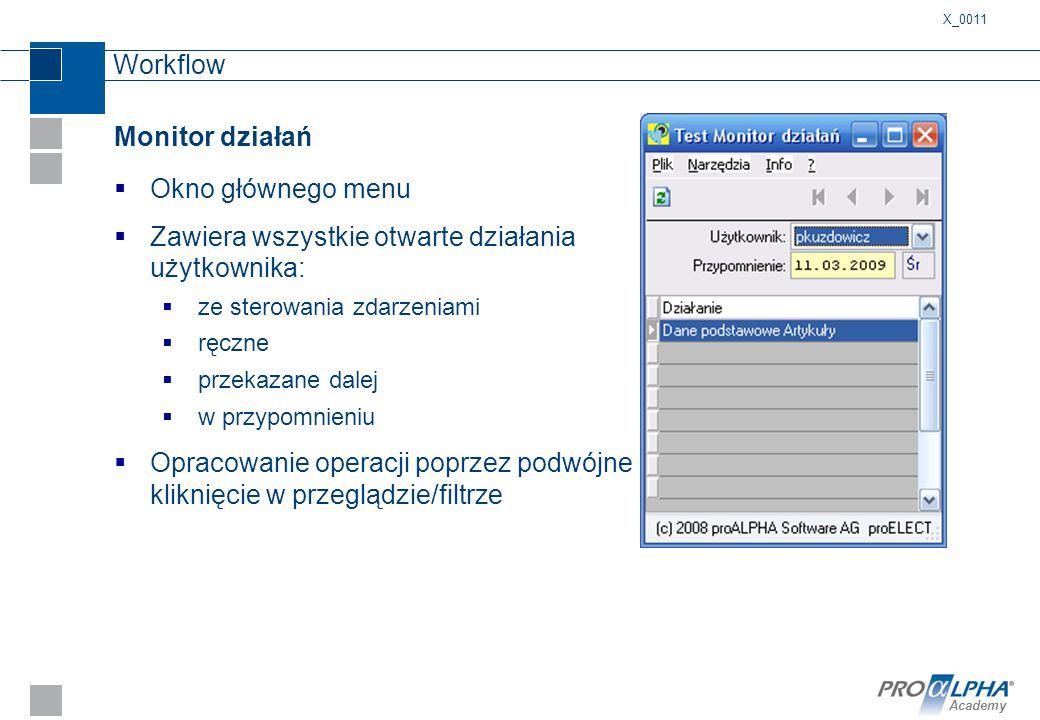 Academy Workflow Monitor działań  Okno głównego menu  Zawiera wszystkie otwarte działania użytkownika:  ze sterowania zdarzeniami  ręczne  przeka