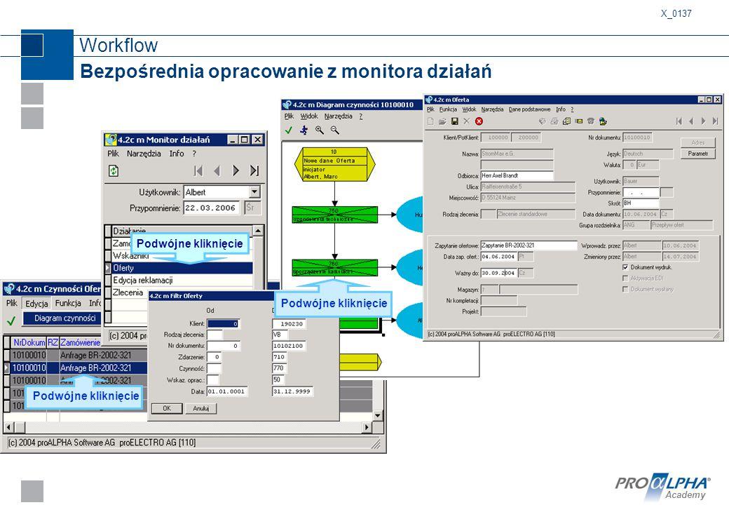 Academy Workflow Bezpośrednia opracowanie z monitora działań Podwójne kliknięcie X_0137 Podwójne kliknięcie