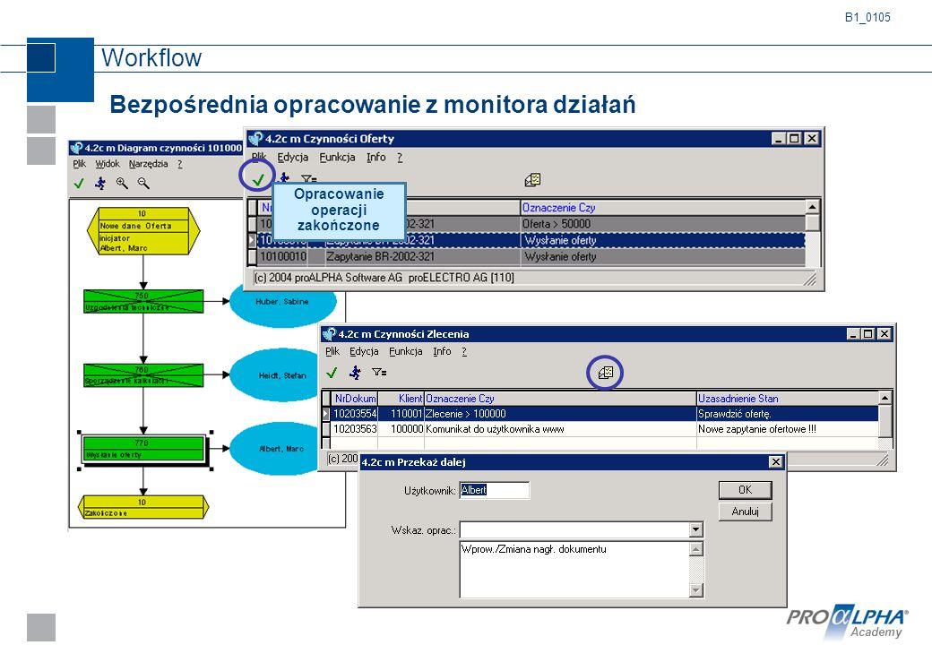Academy Workflow Bezpośrednia opracowanie z monitora działań Opracowanie operacji zakończone B1_0105