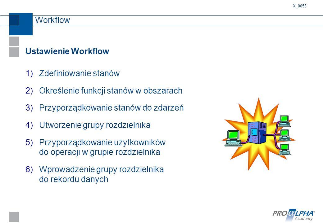 Academy Workflow Ustawienie Workflow 1)Zdefiniowanie stanów 2)Określenie funkcji stanów w obszarach 3)Przyporządkowanie stanów do zdarzeń 4)Utworzenie