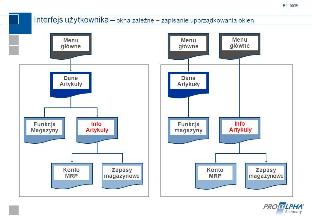 Academy Interfejs użytkownika – okna zależne – zapisanie uporządkowania okien Dane Artykuły Funkcja magazyny Info Artykuły Konto MRP Zapasy magazynowe