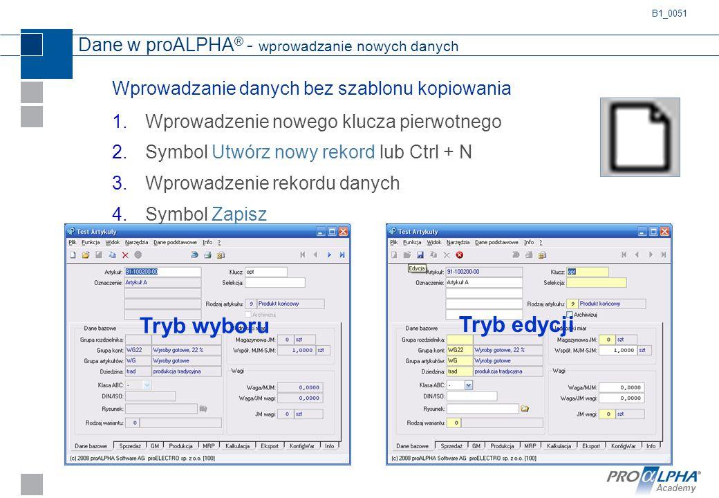 Academy Dane w proALPHA ® - wprowadzanie nowych danych Wprowadzanie danych bez szablonu kopiowania 1.Wprowadzenie nowego klucza pierwotnego 2.Symbol U