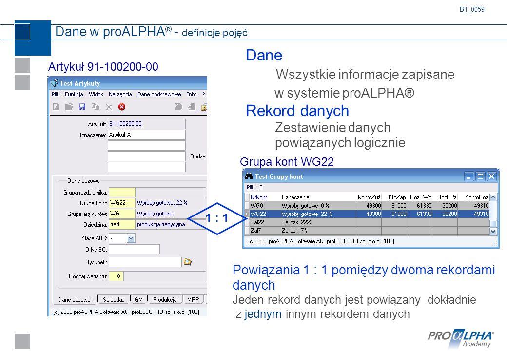 Academy Dane w proALPHA ® - definicje pojęć Dane Wszystkie informacje zapisane w systemie proALPHA® Rekord danych Zestawienie danych powiązanych logic
