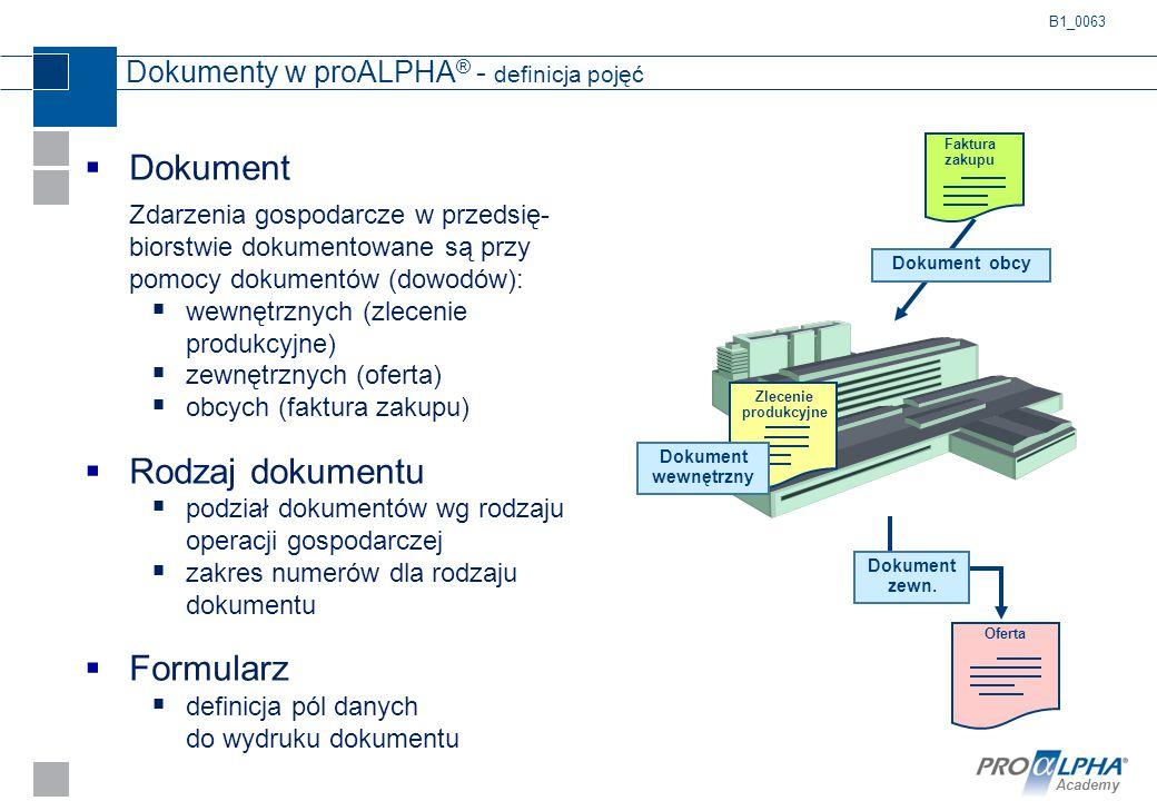 Academy Dokumenty w proALPHA ® - definicja pojęć  Dokument Zdarzenia gospodarcze w przedsię- biorstwie dokumentowane są przy pomocy dokumentów (dowod