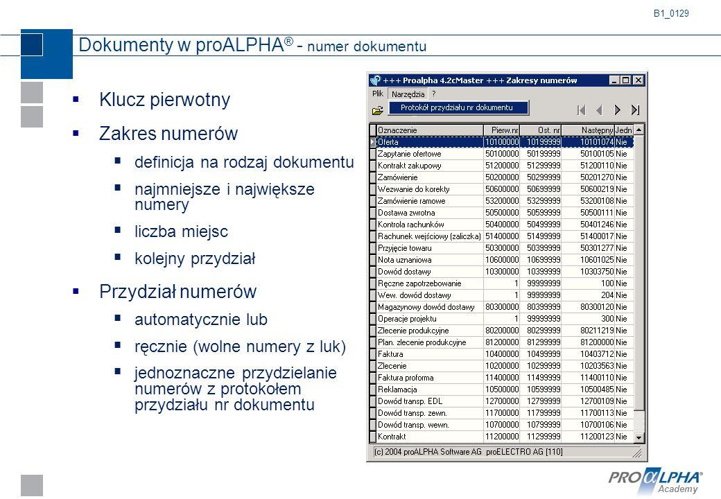 Academy Dokumenty w proALPHA ® - numer dokumentu  Klucz pierwotny  Zakres numerów  definicja na rodzaj dokumentu  najmniejsze i największe numery