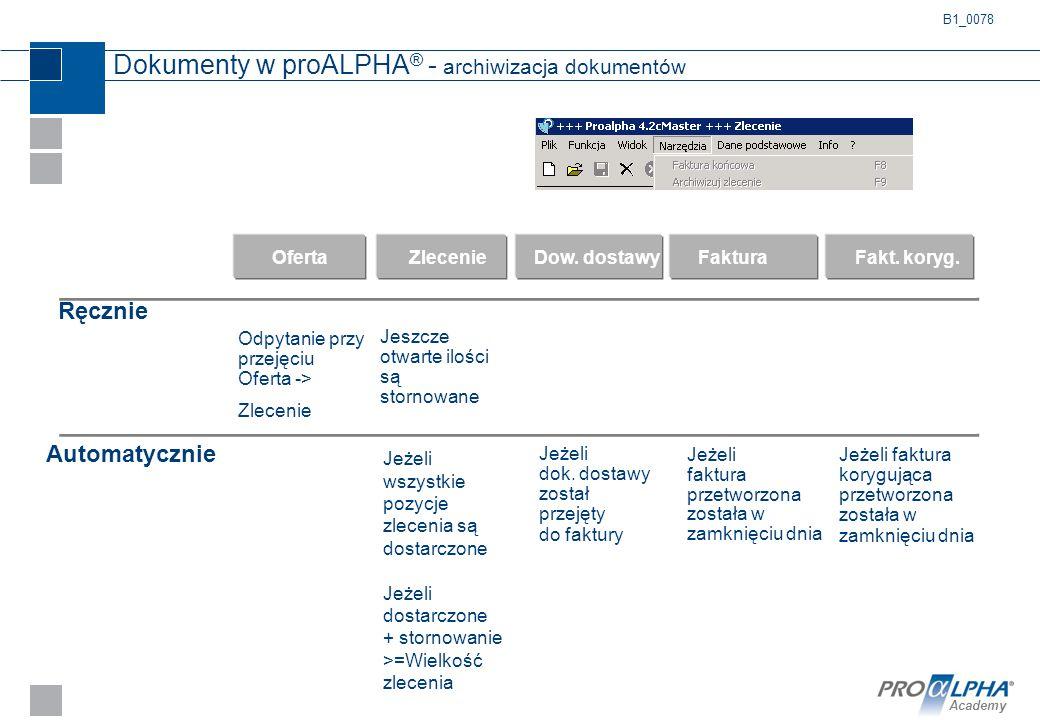 Academy Dokumenty w proALPHA ® - archiwizacja dokumentów ZlecenieDow. dostawyFakturaOferta Jeszcze otwarte ilości są stornowane Fakt. koryg. Jeżeli ws