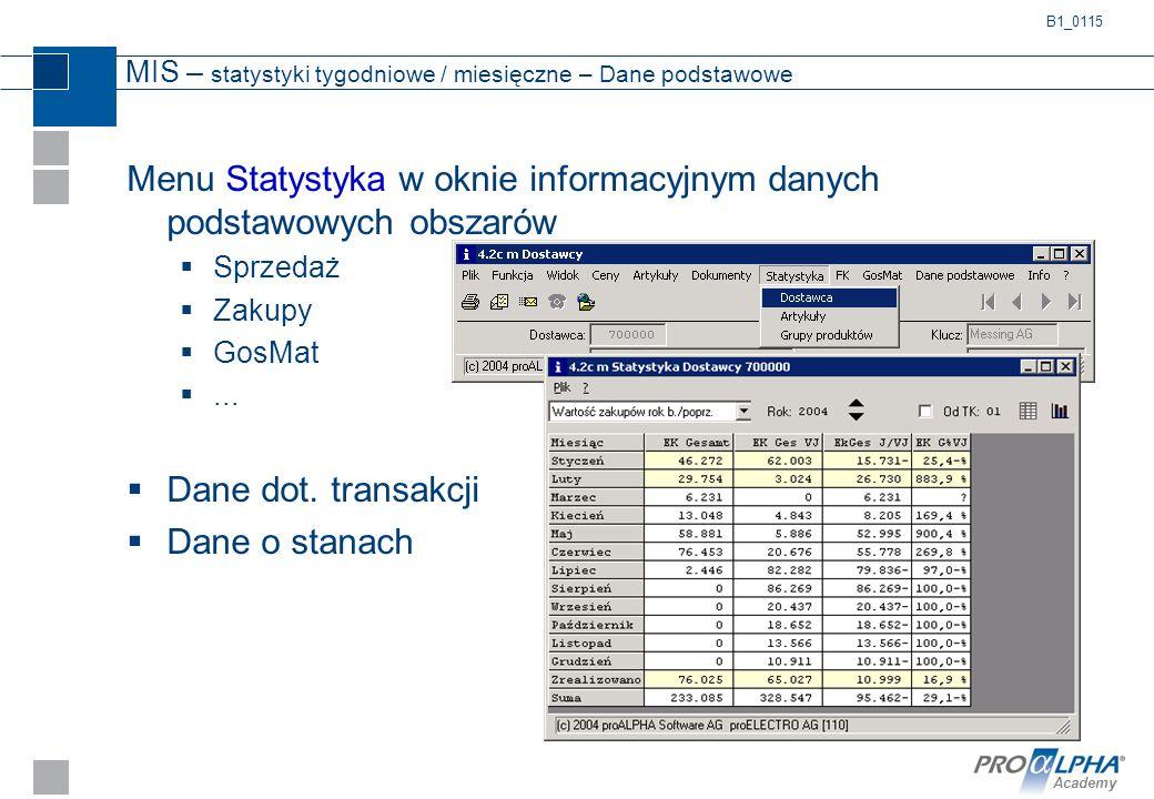 Academy MIS – statystyki tygodniowe / miesięczne – Dane podstawowe Menu Statystyka w oknie informacyjnym danych podstawowych obszarów  Sprzedaż  Zak