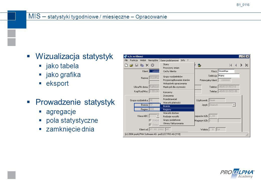 Academy MIS – statystyki tygodniowe / miesięczne – Opracowanie  Wizualizacja statystyk  jako tabela  jako grafika  eksport  Prowadzenie statystyk