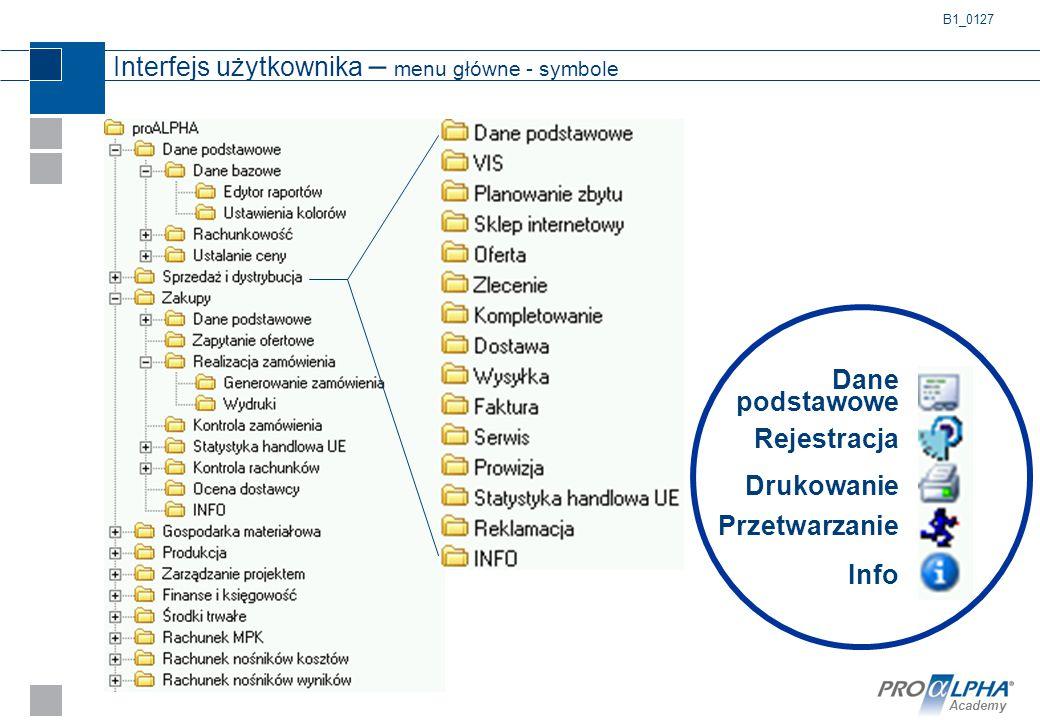 Academy Interfejs użytkownika – menu główne - symbole B1_0127 Dane podstawowe Rejestracja Drukowanie Przetwarzanie Info