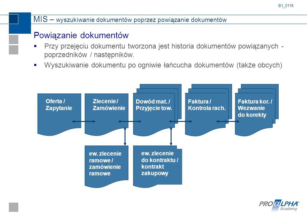 Academy MIS – wyszukiwanie dokumentów poprzez powiązanie dokumentów Powiązanie dokumentów  Przy przejęciu dokumentu tworzona jest historia dokumentów