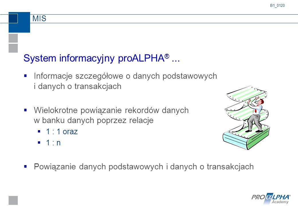 Academy MIS System informacyjny proALPHA ®...  Informacje szczegółowe o danych podstawowych i danych o transakcjach  Wielokrotne powiązanie rekordów