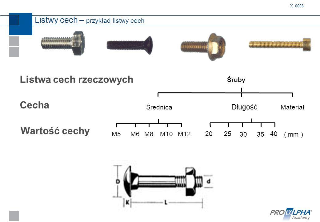 Academy Listwy cech – przykład listwy cech Listwa cech rzeczowych Cecha Wartość cechy Śruby Średnica Długość Materiał 2025 3035 40 ( mm ) M5M6M8M10M12