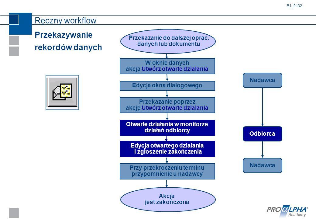 Academy Ręczny workflow Przekazywanie rekordów danych Przekazanie do dalszej oprac. danych lub dokumentu W oknie danych akcja Utwórz otwarte działania