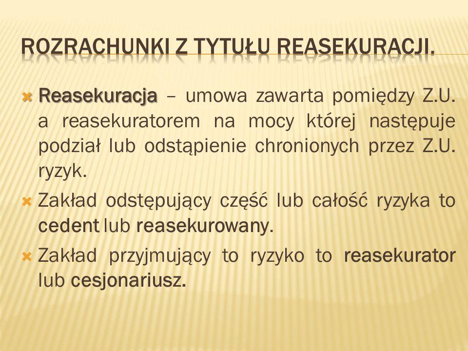 Wyróżnia się:  Reasekurację bierną  Reasekurację czynną  Funkcje reasekuracji:  - techniczna  - finansowa