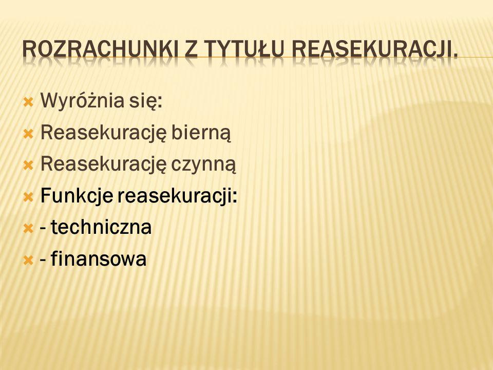  Składki przypisane brutto.(w mln. zł)  Reasekuracja bierna ( w tys.