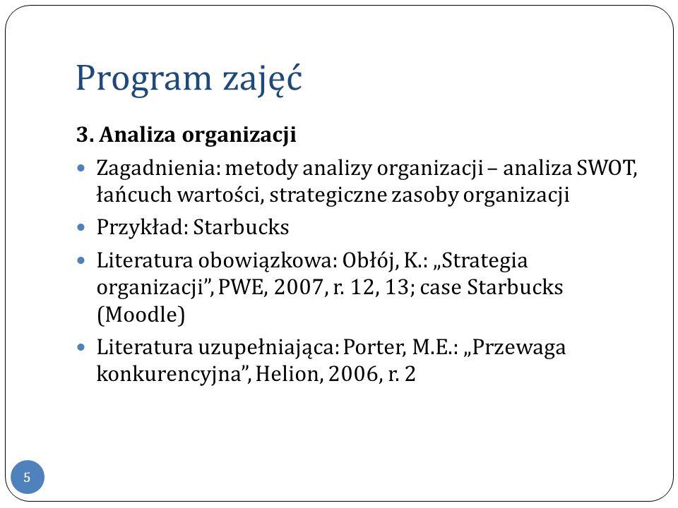Program zajęć 5 3. Analiza organizacji Zagadnienia: metody analizy organizacji – analiza SWOT, łańcuch wartości, strategiczne zasoby organizacji Przyk