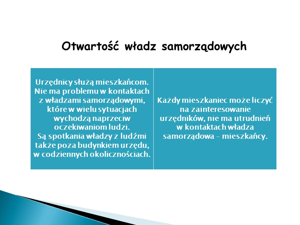 Otwartość władz samorządowych Urzędnicy służą mieszkańcom.