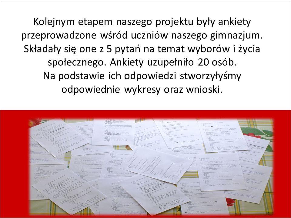Kolejnym etapem naszego projektu były ankiety przeprowadzone wśród uczniów naszego gimnazjum.