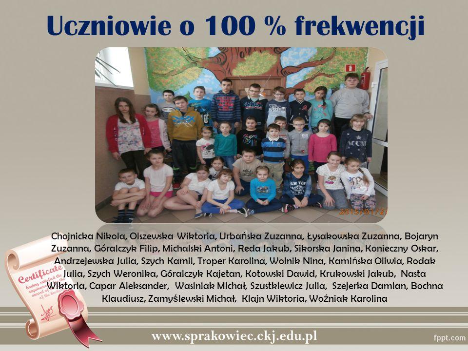Uczniowie o 100 % frekwencji Chojnicka Nikola, Olszewska Wiktoria, Urba ń ska Zuzanna, Łysakowska Zuzanna, Bojaryn Zuzanna, Góralczyk Filip, Michalski