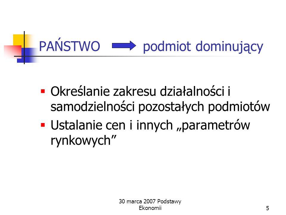 """30 marca 2007 Podstawy Ekonomii5 PAŃSTWO podmiot dominujący  Określanie zakresu działalności i samodzielności pozostałych podmiotów  Ustalanie cen i innych """"parametrów rynkowych"""