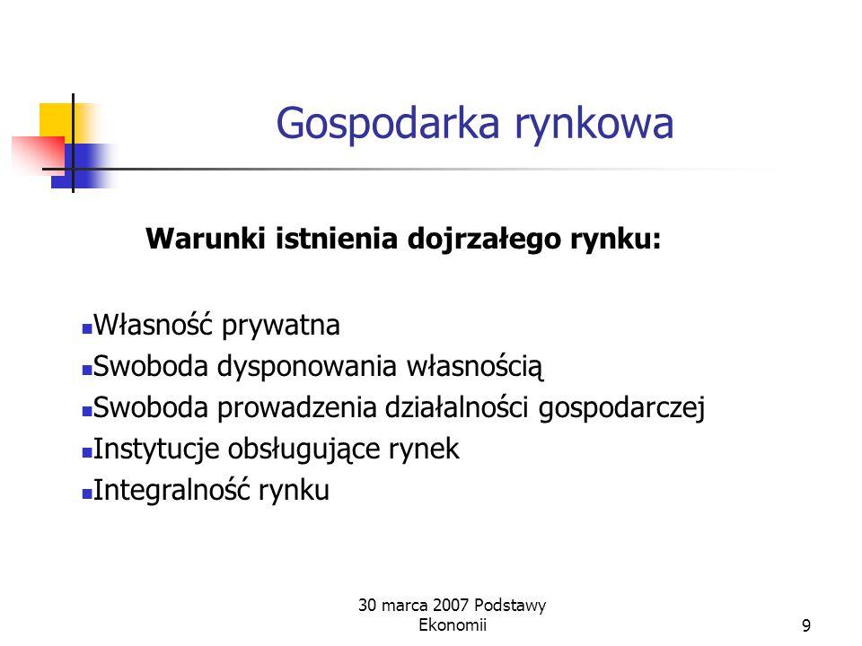 30 marca 2007 Podstawy Ekonomii9 Gospodarka rynkowa Warunki istnienia dojrzałego rynku: Własność prywatna Swoboda dysponowania własnością Swoboda prowadzenia działalności gospodarczej Instytucje obsługujące rynek Integralność rynku