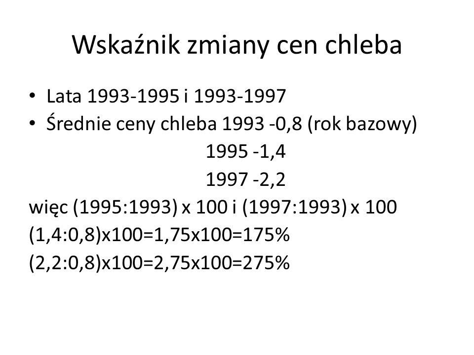 Wskaźnik zmiany cen chleba Lata 1993-1995 i 1993-1997 Średnie ceny chleba 1993 -0,8 (rok bazowy) 1995 -1,4 1997 -2,2 więc (1995:1993) x 100 i (1997:19