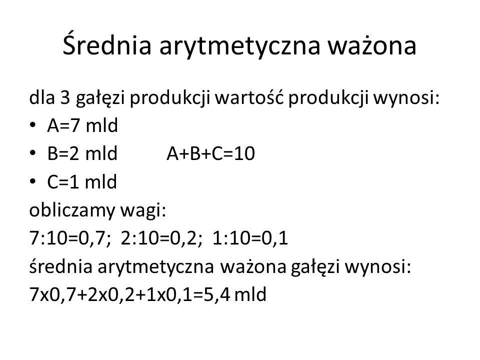 Średnia arytmetyczna ważona dla 3 gałęzi produkcji wartość produkcji wynosi: A=7 mld B=2 mld A+B+C=10 C=1 mld obliczamy wagi: 7:10=0,7; 2:10=0,2; 1:10