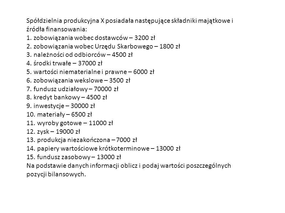 Spółdzielnia produkcyjna X posiadała następujące składniki majątkowe i źródła finansowania: 1. zobowiązania wobec dostawców – 3200 zł 2. zobowiązania